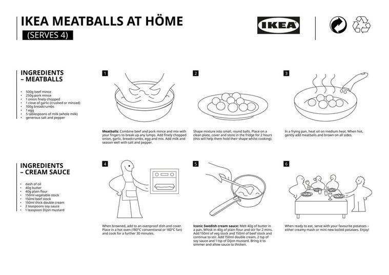 IKEA於2020年4月於Twitter上公開瑞典肉丸與奶醬做法,讓受到疫情封城...