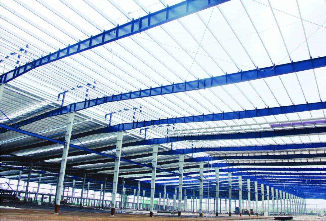 亞設能源開發公司引進越南規模最大鋼結構C型鋼、H型鋼材料製造商,C鋼材料規格SS...