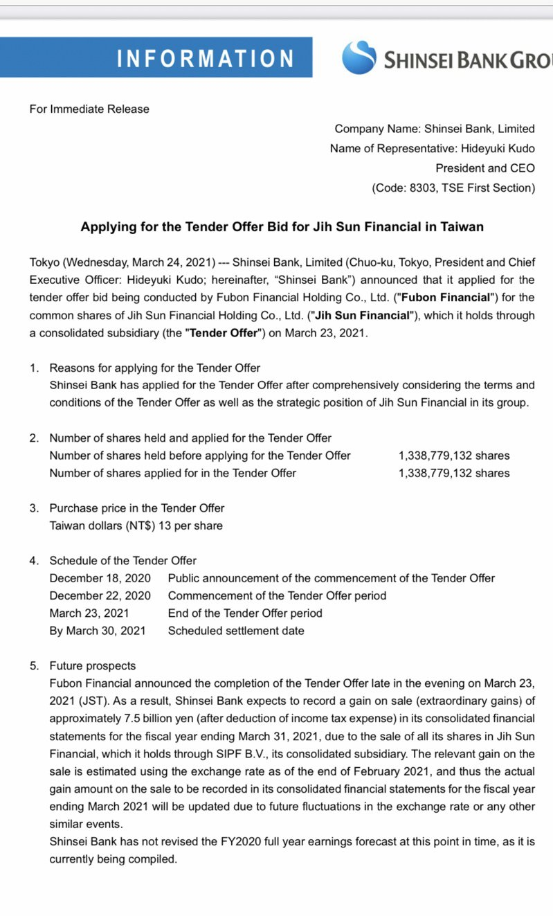 日本新生銀行今(24)日正式公告全數參與富邦金公開收購應賣,以每股13元出清全數13.38億股,預計可挹注貢獻該公司75億日圓獲利。日本新生銀行提供