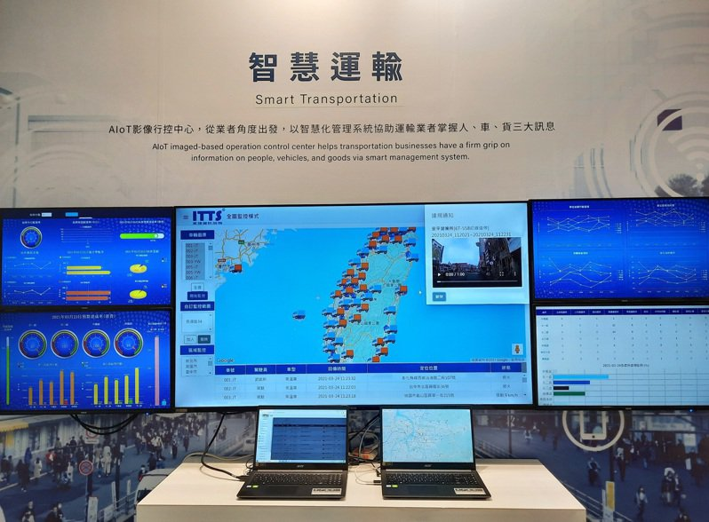 東捷資訊「智慧運輸」從業者角度出發,以智慧化管理系統協助運輸業者掌握人、車、貨三大訊息。圖/東捷資訊提供