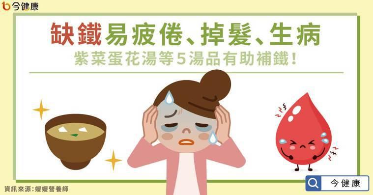 缺鐵易疲倦、掉髮、生病 紫菜蛋花湯等5湯品有助補鐵!