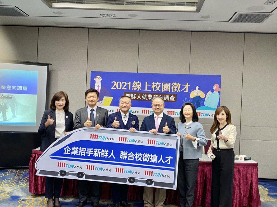 1111人力銀行今(25)日公布「2021新鮮人就業意向調查」發現,今年應屆畢業...