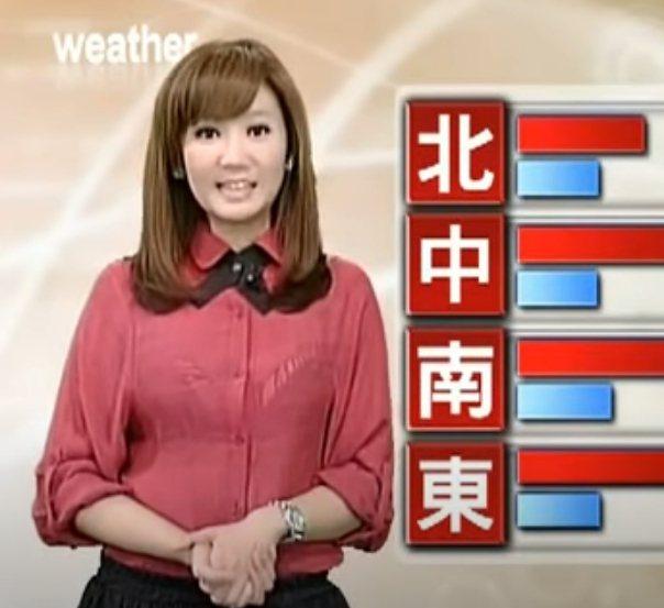 邱薇而當年在播氣象時穿了一套雪紡紗襯衫、深桃紅內衣,被觀眾封「透視裝主播」。圖/...