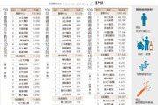 健保大數據/109年胃癌調查數據