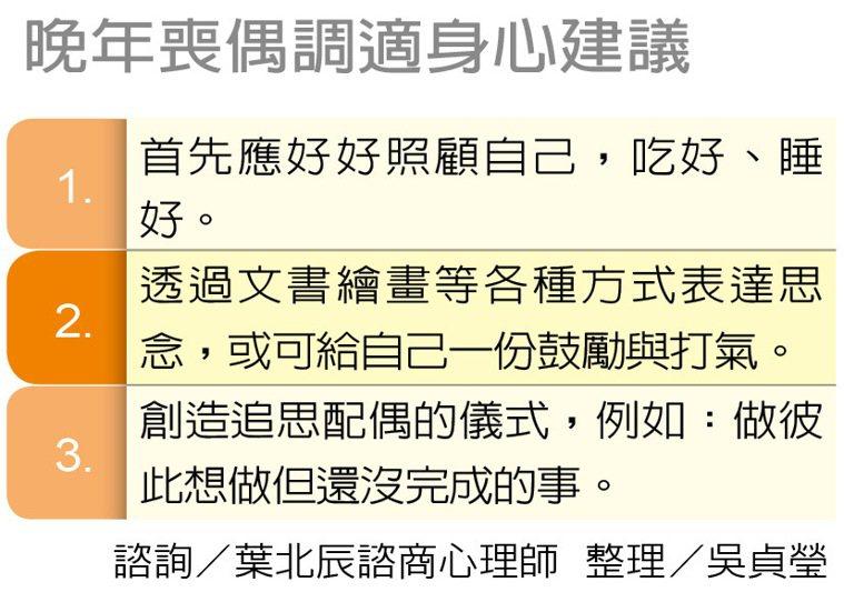 晚年喪偶調適身心建議 整理/吳貞瑩