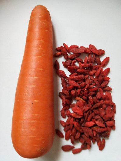 我年近70,天天食用紅蘿蔔,每日起床後先做眼睛操,再下床泡杯枸杞,長保雙眼的健康...