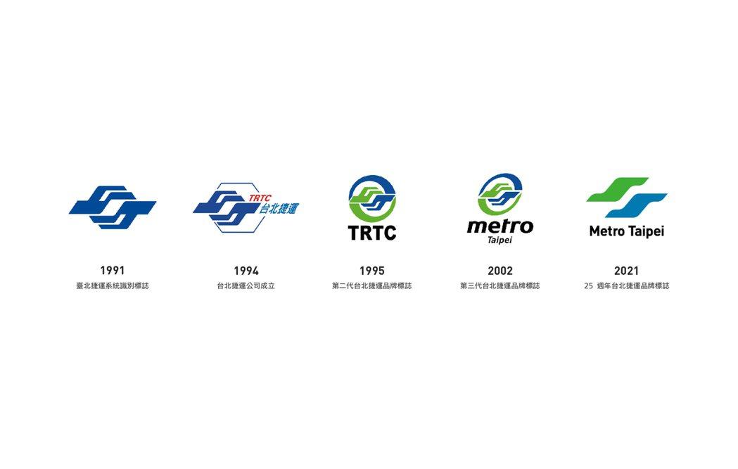 台北捷運的品牌標誌設計沿革。 圖/Plan b Inc. 提供