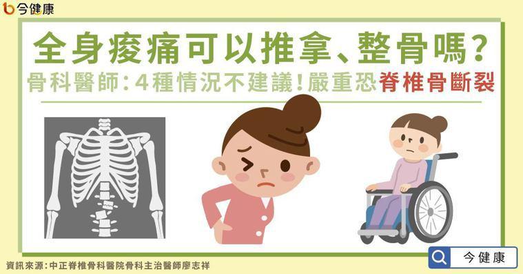 全身痠痛可以推拿、整骨嗎?骨科醫師:4種情況不建議!嚴重恐脊椎骨斷裂