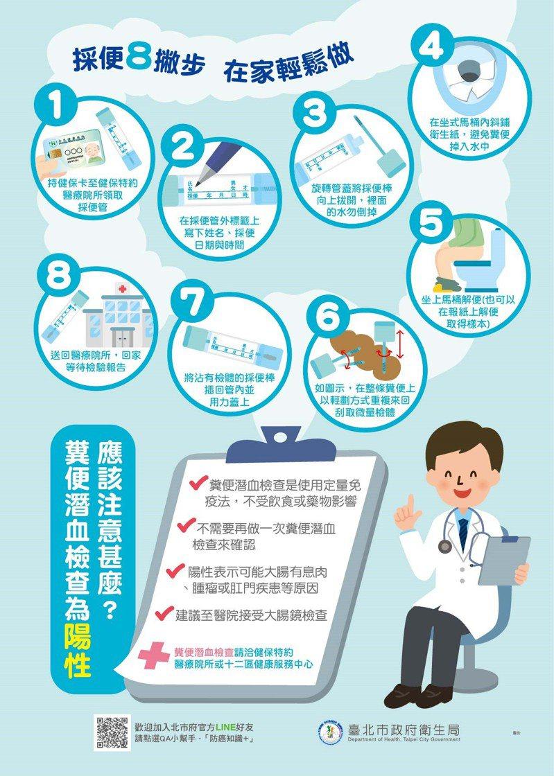糞便潛血檢查只要依循8撇步即可輕鬆完成。圖/北市衛生局提供