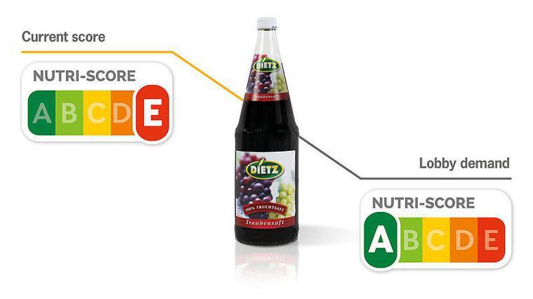 瓶裝果汁因高含糖量而被評為E等級的食品,而德國食品聯合會提倡應該要把它改成A。 ...