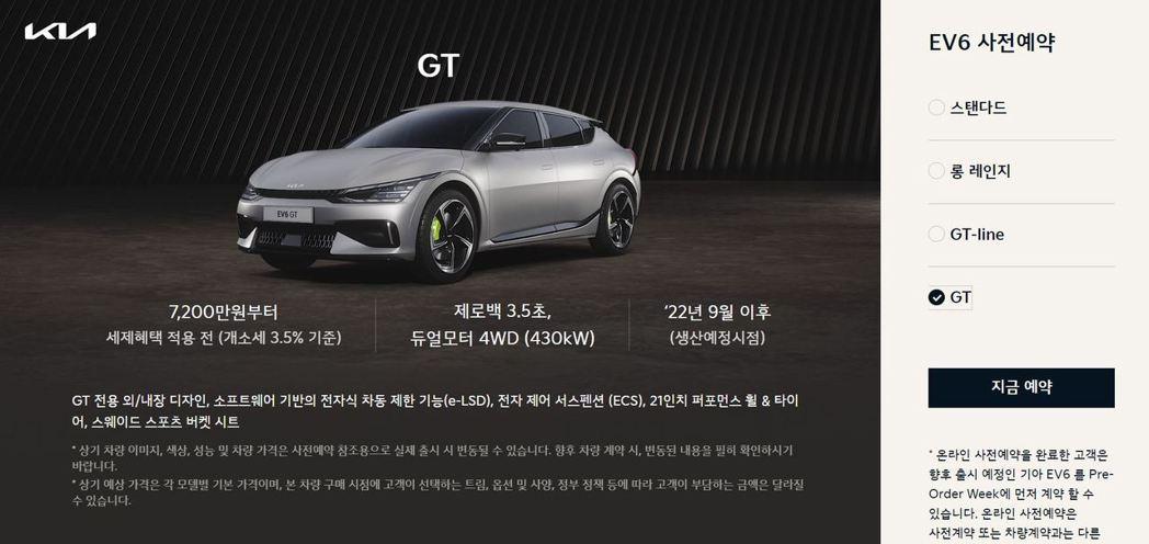 Kia EV6 GT在韓國預售價為7,200萬韓元起 (約台幣183.2萬元)。...