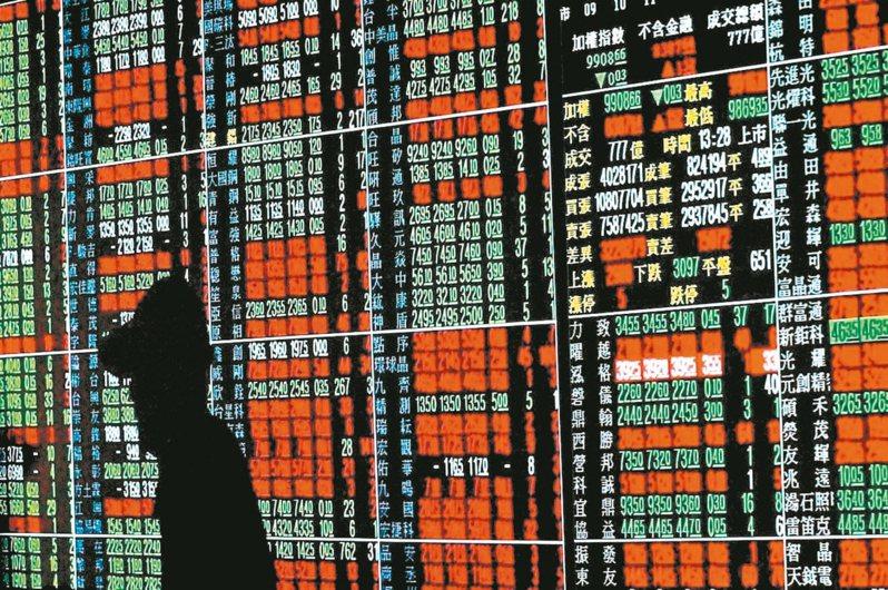 台股7日開低走低,航運股跌勢重,終場收跌5.95%,跌幅居各類股之冠,終場以17,850.69點作收,下跌62.38點,成交量5841.83億元;三大法人賣超137.19億元。  報系資料照