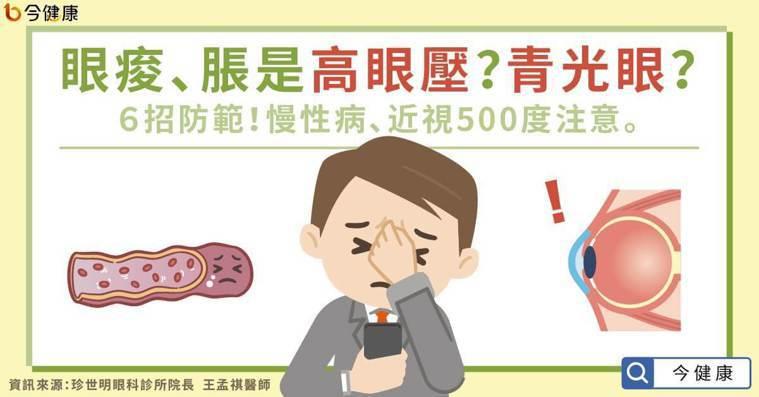 眼痠、脹是高眼壓?青光眼?6招防範!慢性病、近視500度注意。