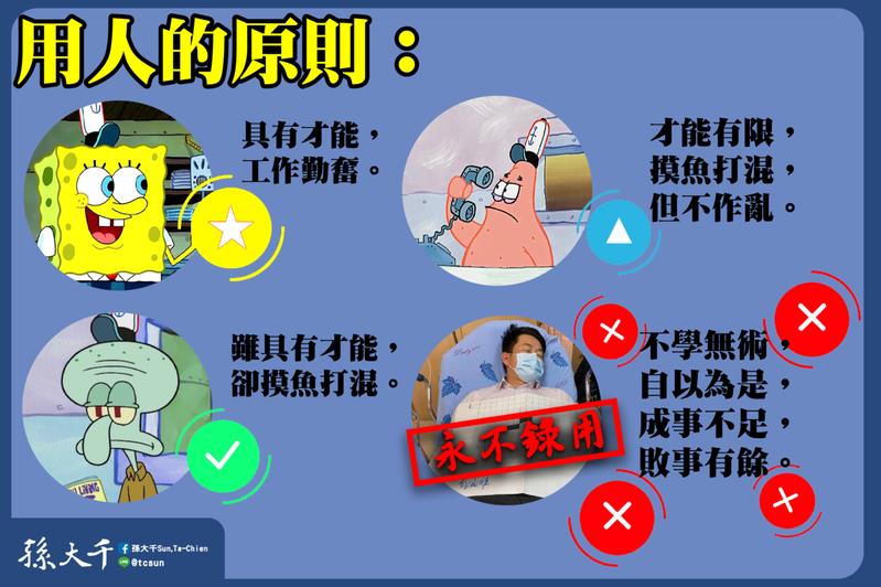 前立委孫大千在臉書分享四種用人原則。圖/取自孫大千臉書