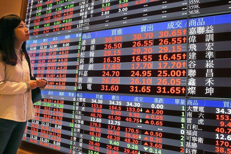 台股今天在電子傳產齊揚激勵下,加權指數開低走高,拉出一根長紅K棒,終場上漲111點,漲幅0.66%。圖/聯合報系資料照片