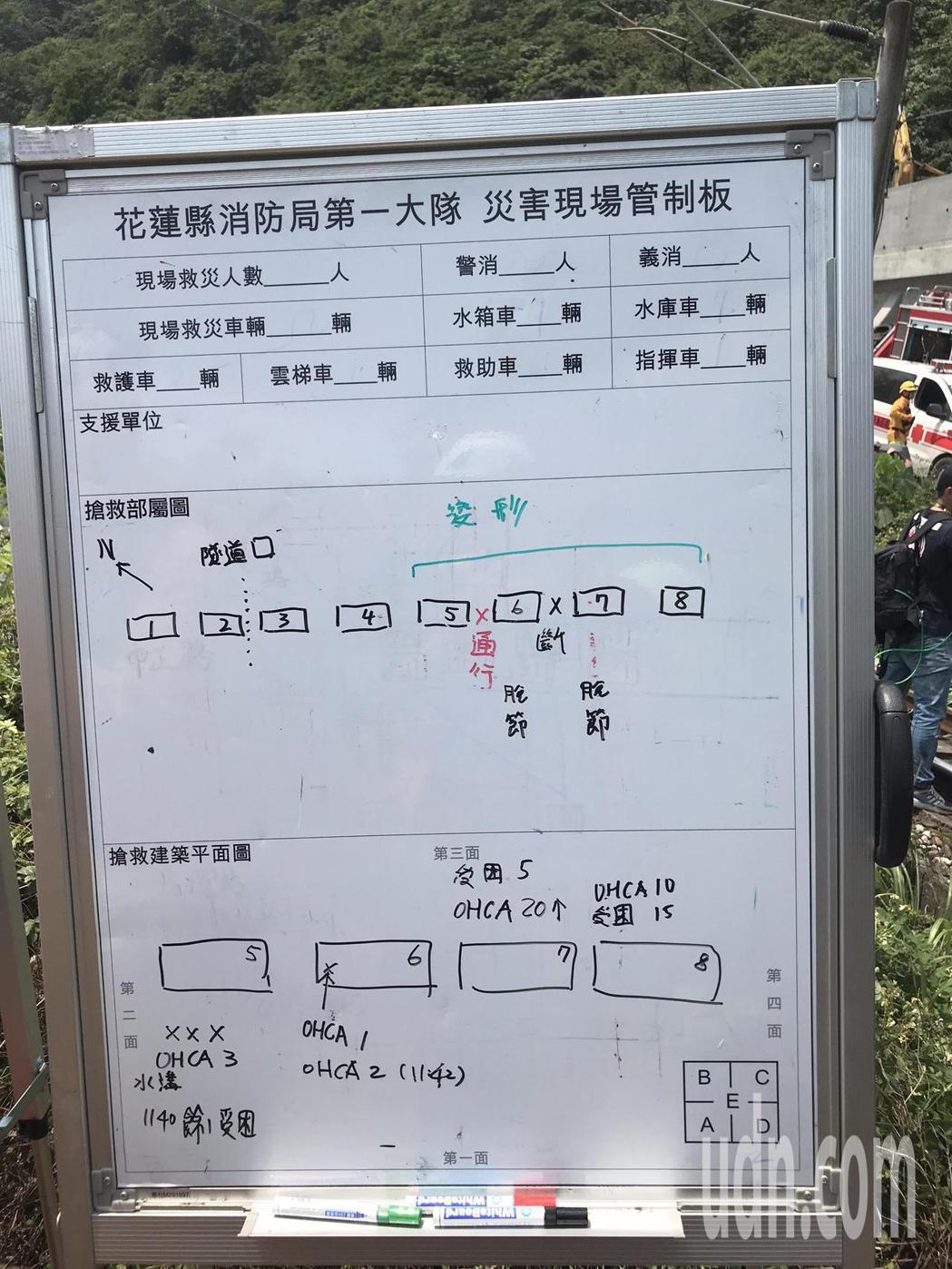 據現場救難人員目視,失去生命徵象已超過30人。記者王燕華/攝影