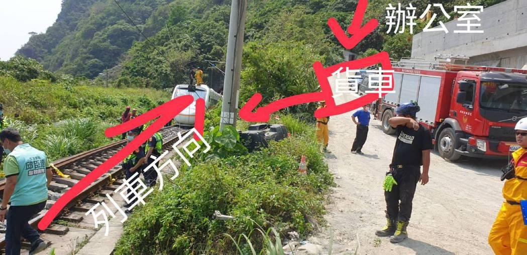 據初步瞭解肇事原因,應該是鐵軌旁邊一個工程車停車不當、造成滑落,車輛整個掉在鐵軌...