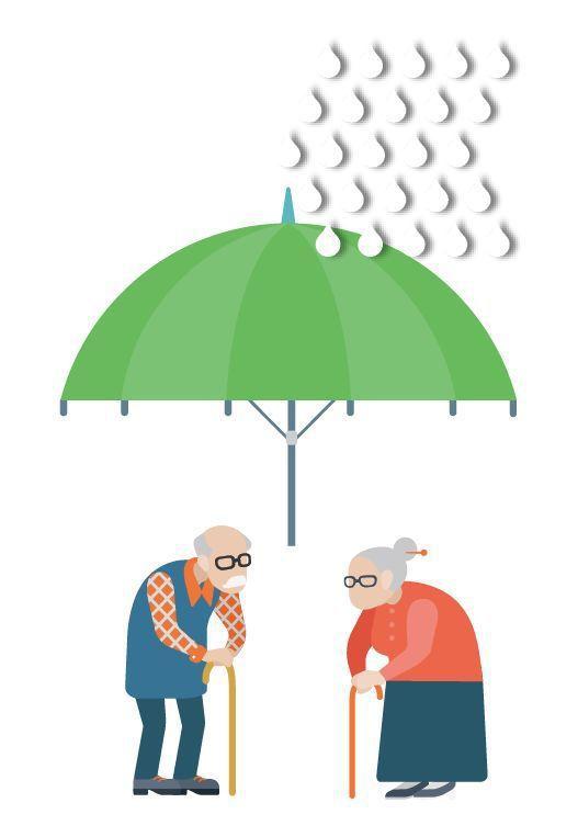 對退休準備來說,年金、醫療和長照險是三大支柱。圖/123RF