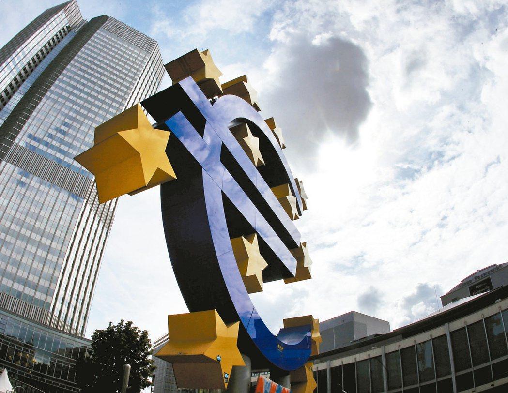 歐洲央行可能再次大舉購債,應與歐洲復甦依然緩慢且疫苗推展也較慢有關,也讓歐高收債...