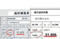 花千萬買房縮水5.8坪反遭房仲嗆 竹科工程師怒向消保官投訴
