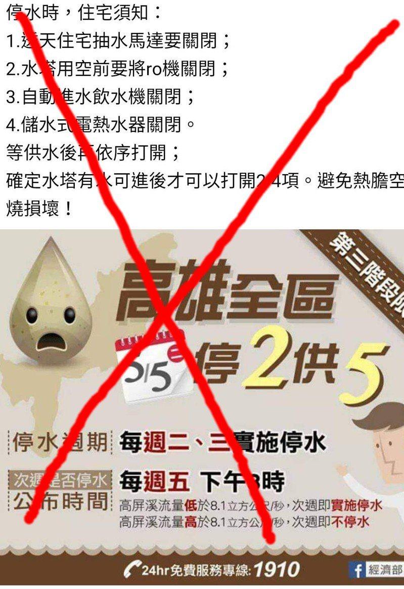 手機群組出現「高雄全區從5月5日起停2供 5」的宣導貼圖,南水局澄清,內容不實。記者徐白櫻/翻攝