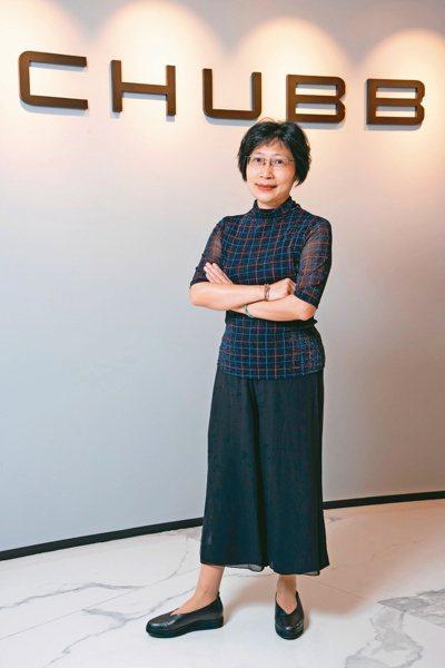 安達人壽總經理李崇言。記者季相儒 / 攝影