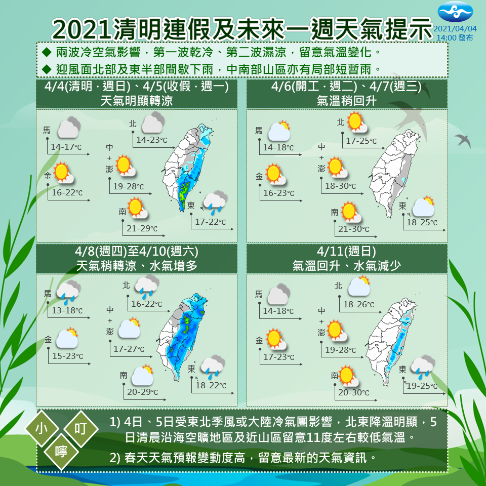 未來一周天氣提示。圖/中央氣象局提供