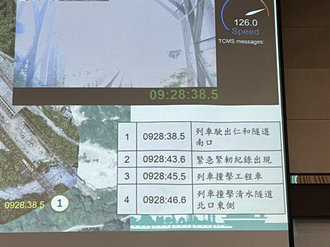 運安會今下午公布台鐵太魯閣號事故初步調查結果。記者曹悅華/翻攝