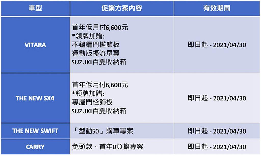 2021年04月Suzuki促銷方案。 圖/TAIWAN SUZUKI提供