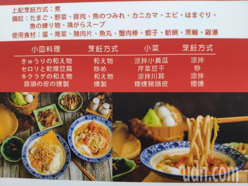 友善外國遊客,南市超前部署推多國語言優化菜單。記者謝進盛/攝影