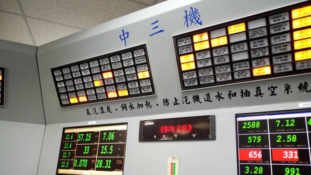 根據台電網站昨晚7時的資料顯示,3號機組發電量已達該機組裝置容量10%,市府環保...