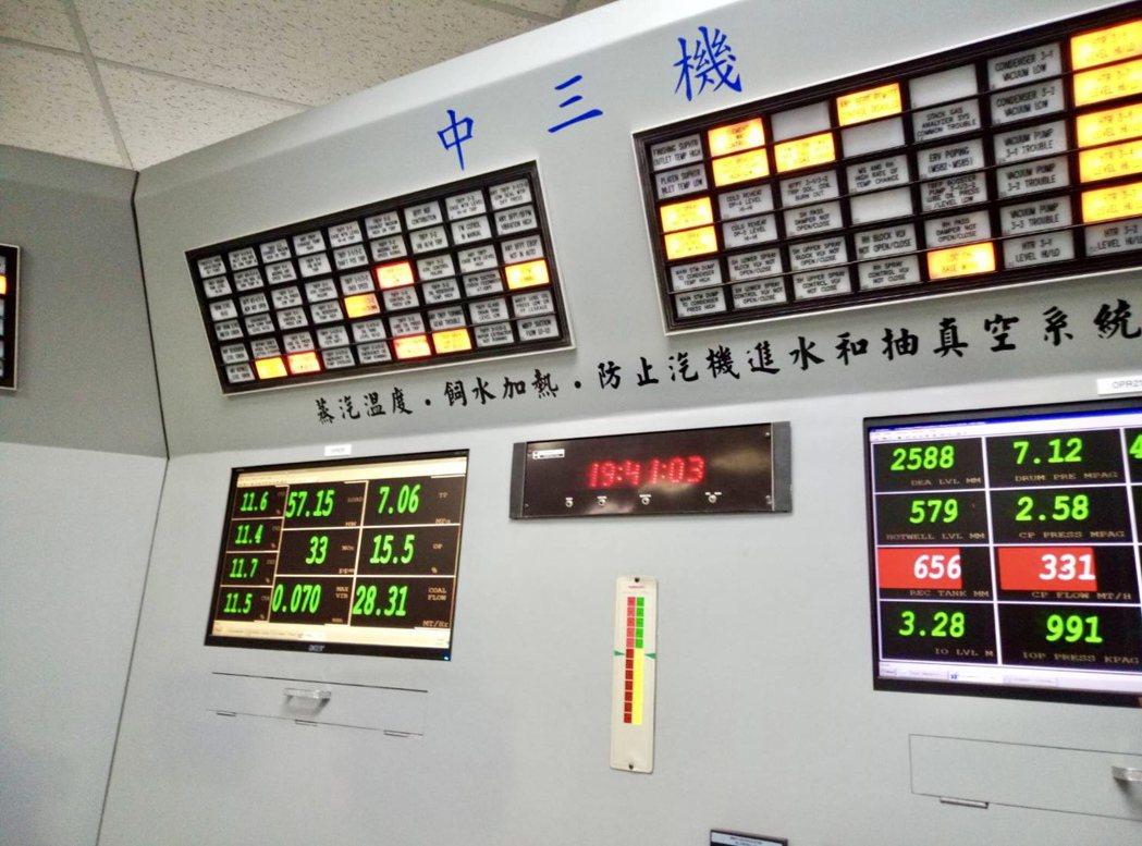台中火力發電廠3號機6日下午5時開始投煤發電,未遵行市政府停工命令。台中市政府提...