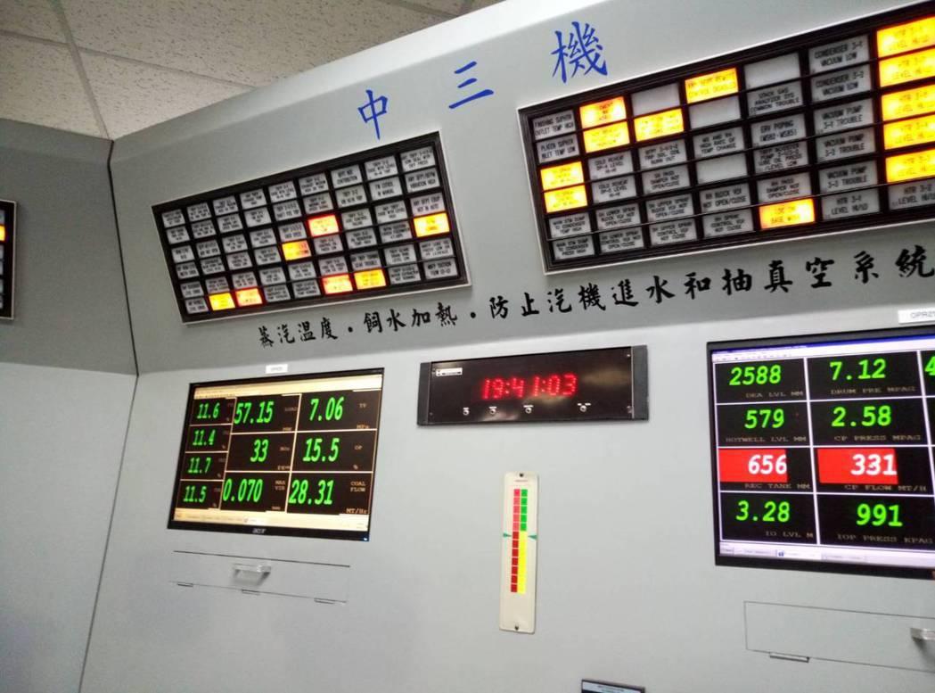 中火前天晚上重啟3號燃煤機組,台中市環保局開出300萬元罰單。圖/台中市環保局提...