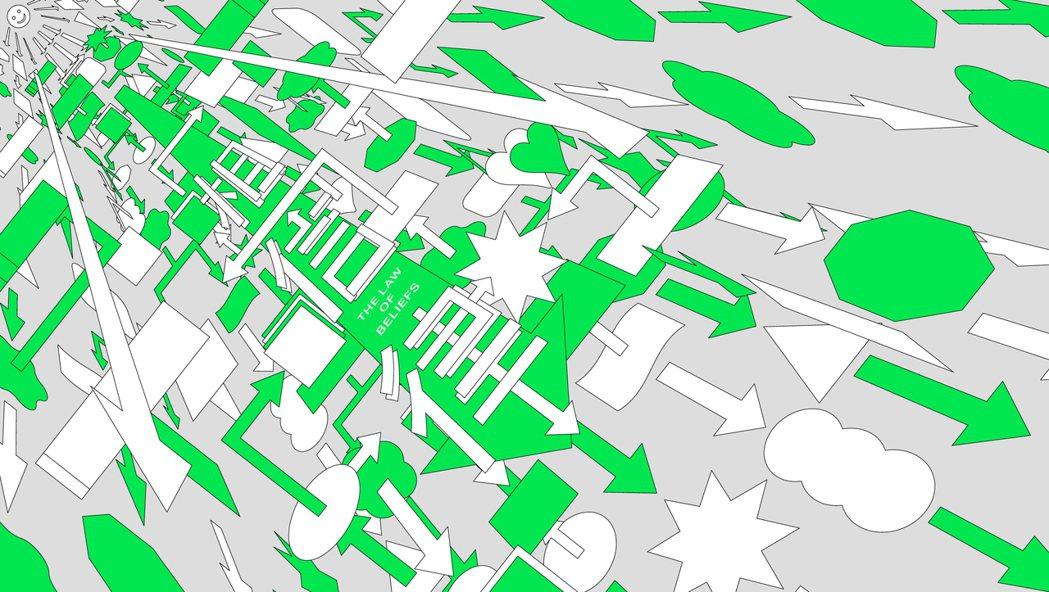 主題館「相信律」由總策展人林昆穎策劃,強調每個時代都有著集體共識,以數據來應驗信...