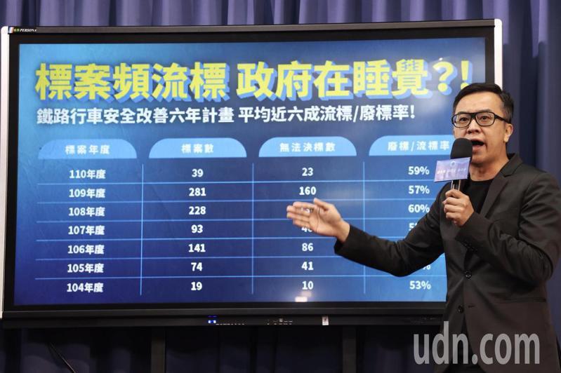 黃子哲指蘇貞昌限制最低標,導致流標比例過高。記者黃義書/攝影