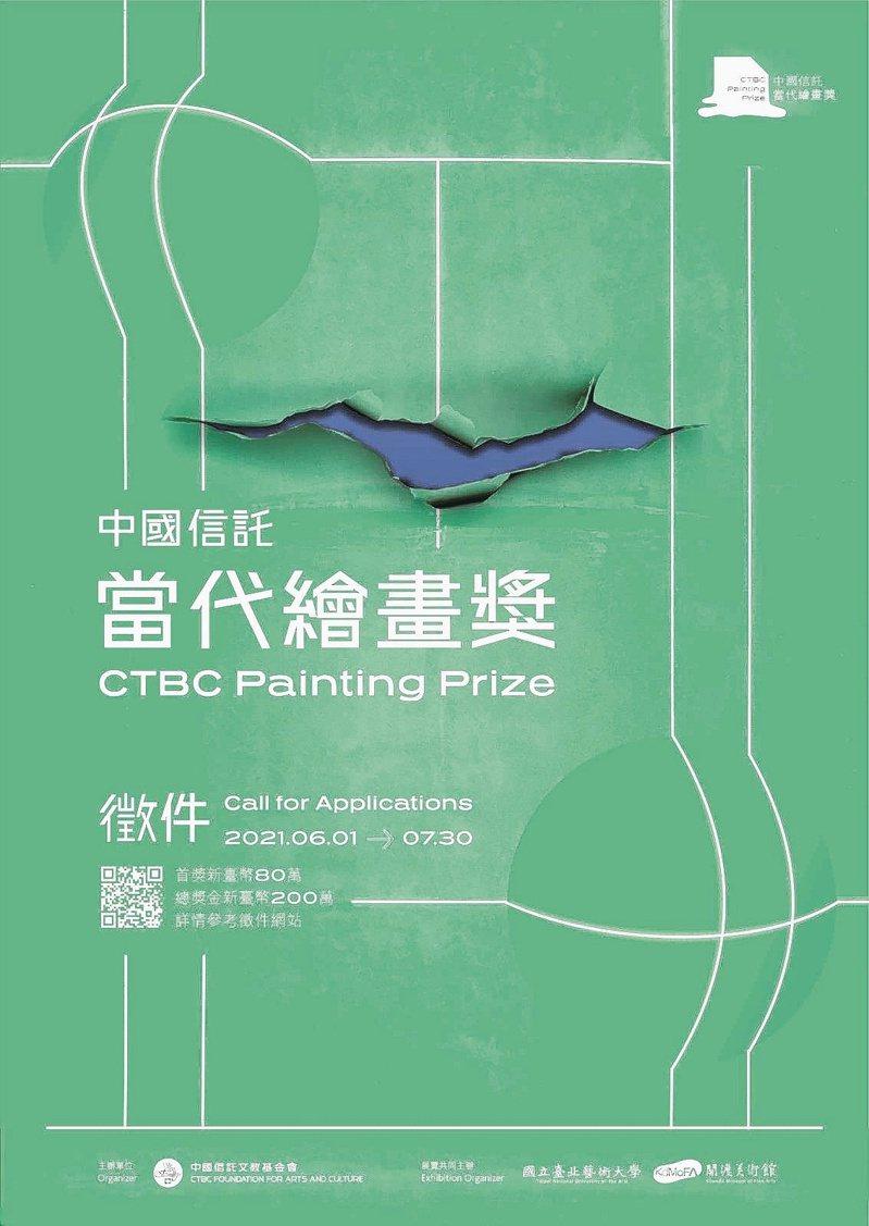中信首屆「當代繪畫獎」祭出200萬總獎金,6月開始徵件。圖/中信文教基金會提供