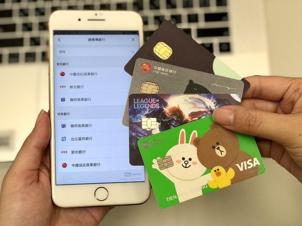中國信託銀行宣布即日起開放使用LINE Pay Money繳納中國信託信用卡帳單...