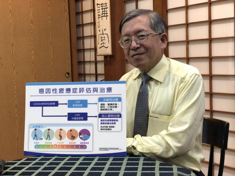 台灣癌症全人關懷基金會董事長、馬偕醫院兼任主治醫師謝瑞坤,癌疲憊可根據「癌因性疲憊症治療指引」分為「非藥物」和「藥物」處置,呼籲癌友要主動積極告知醫護人員。  圖/謝瑞坤提供。