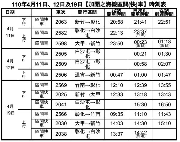 台鐵局今天、明天及19日加開海線區間(快)車。圖/台鐵局提供