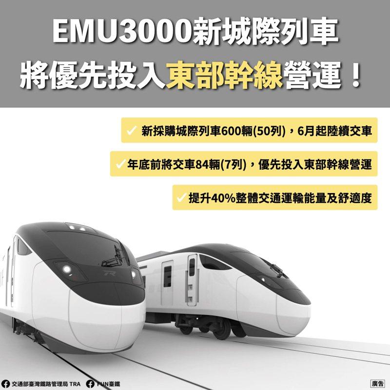 新型城際列車採每列車12節車廂大編組,將優先投入東部幹線及跨線營運。圖/台鐵提供