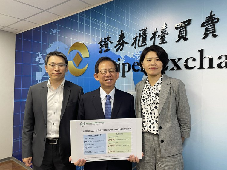 高端疫苗腸病毒71型疫苗臨床三期試驗解盲,數據達到台灣法規單位建議標準,圖左為高...
