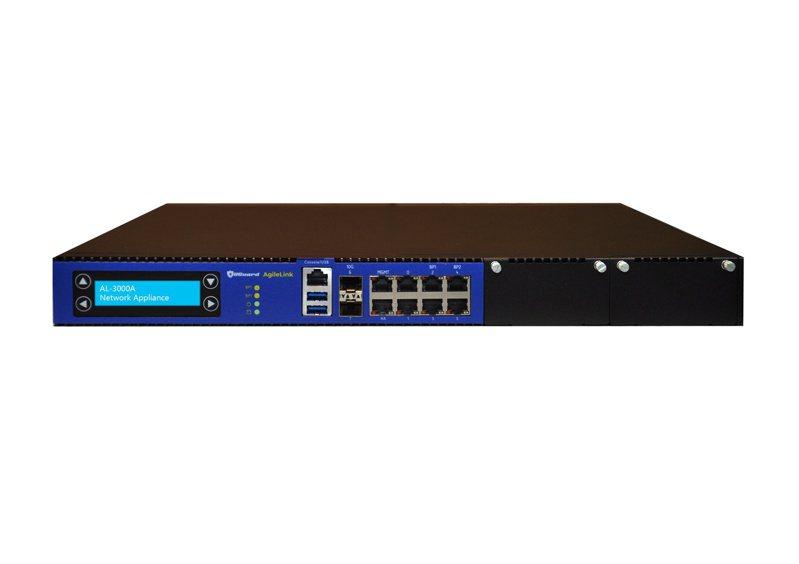 AgileLink AL-3000A線路負載平衡器。圖/崴遠科技提供