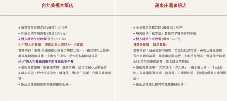 圖/台北美福大飯店官網
