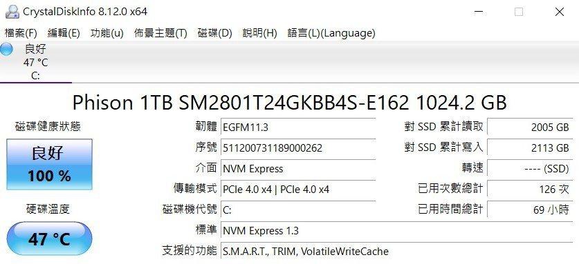 此次實測的Summit E15儲存方面採用群聯M.2 SSD,容量為1TB製品。...