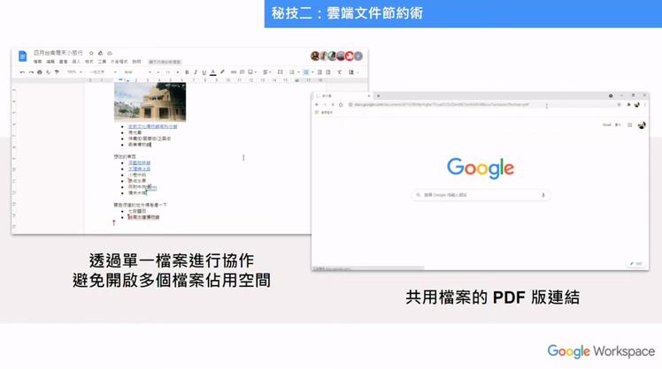 透過線上協作的方式,可以從源頭節省雲端空間的使用。圖/Google提供