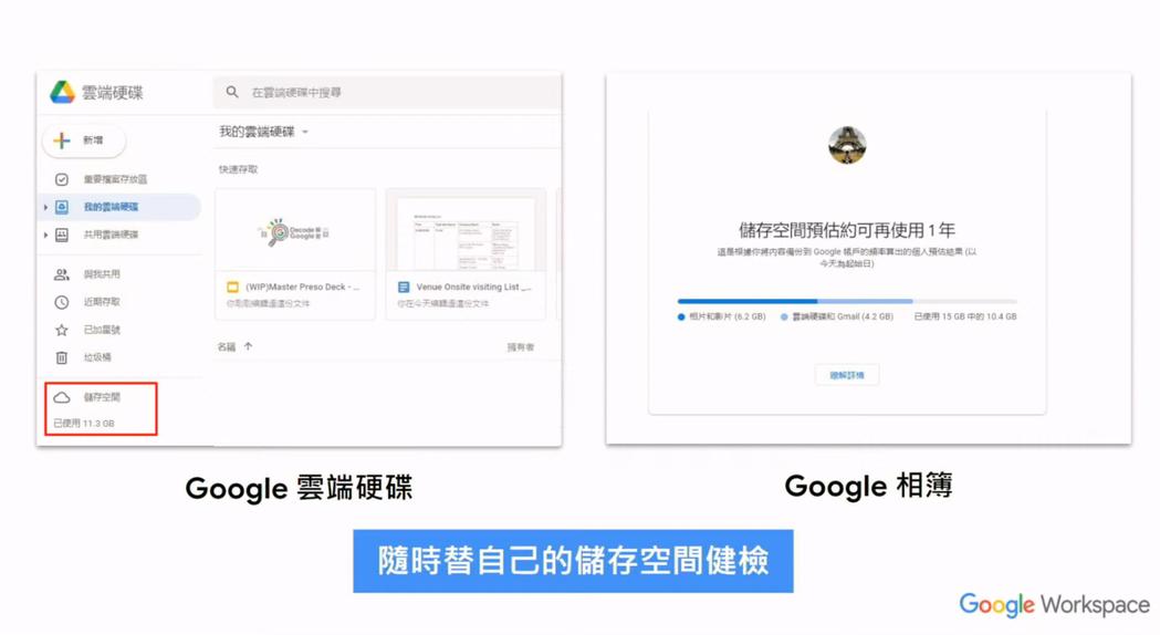使用者可透過Google雲端硬碟的「儲存空間」檢視目前使用狀態。圖/Google...