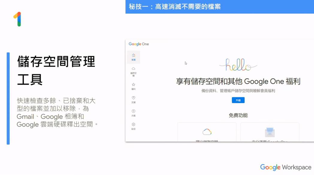 Google One的免費功能「釋出儲存空間」也能協助使用者透過一個頁面就能快速...