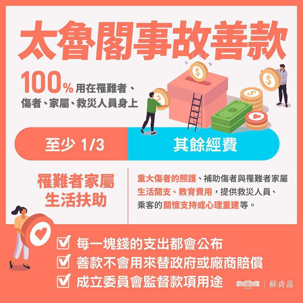行政院長蘇貞昌強調,會確保「每一分錢都用在罹難者、傷者、家屬、救災人員身上」。圖...