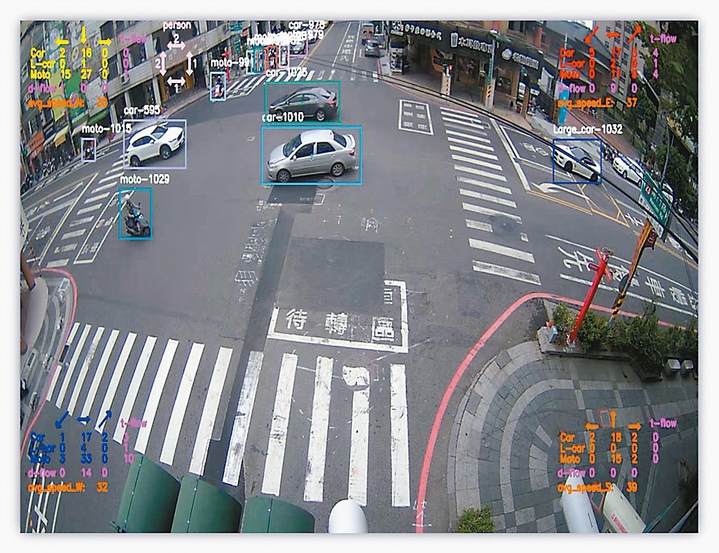 AI深度學習打造更智慧化交通營運管理。綠捷能智控公司/提供