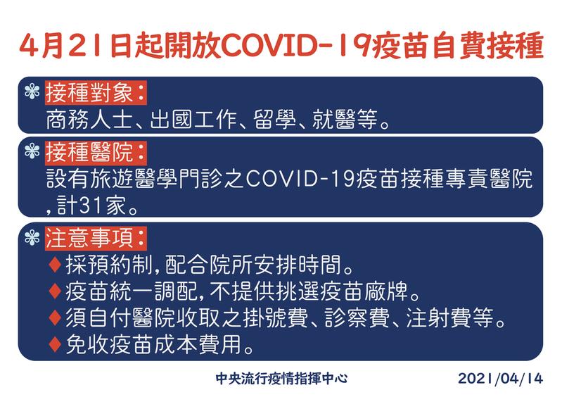 4月21起開放COVID-19疫苗自費接種。圖/指揮中心提供